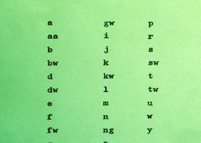 Berik alphabet