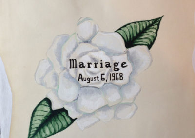 Marriage and Anniversaries cover page